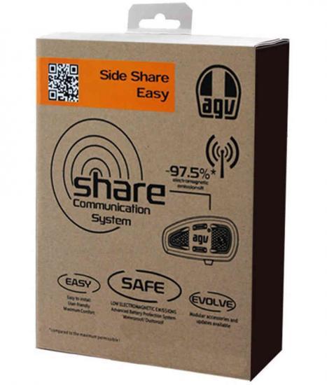 AGV Side Share Easy VI Communication System