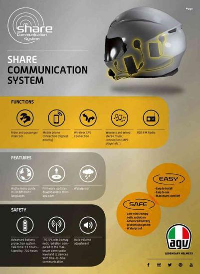 AGV Rear Share VI Easy Communication System